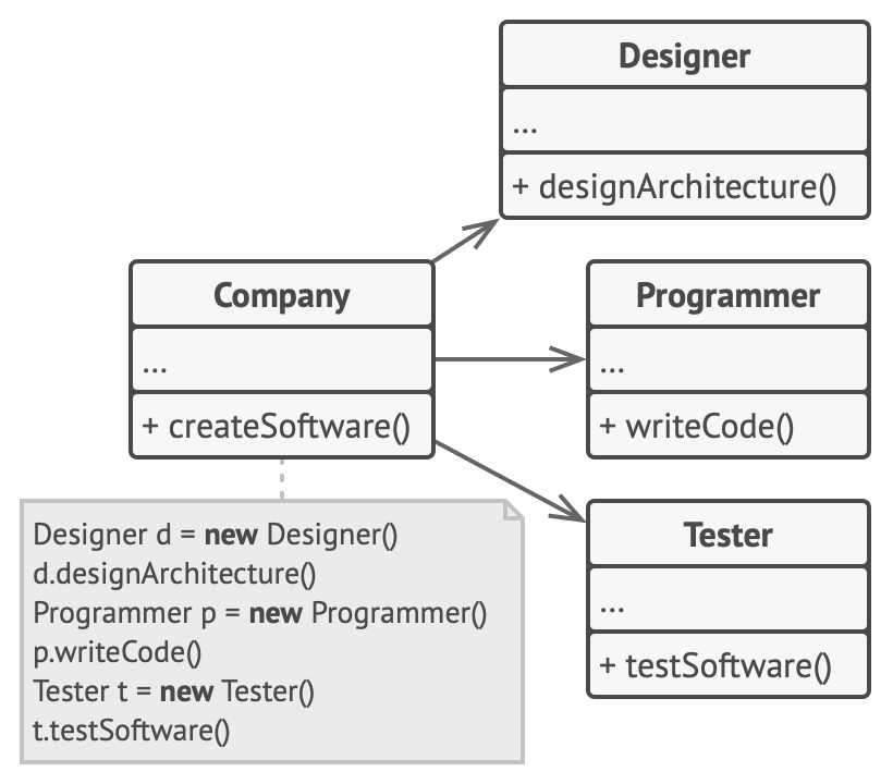 program-to-interface-before